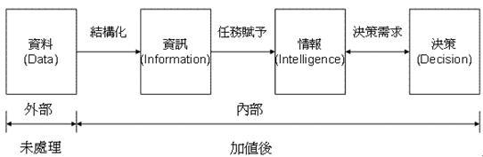 电路 电路图 电子 原理图 542_177
