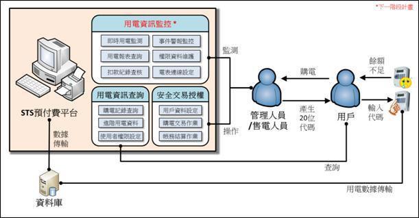 碳的知识点框架结构图